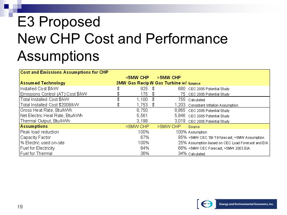 19 E3 Proposed New CHP Cost and Performance Assumptions