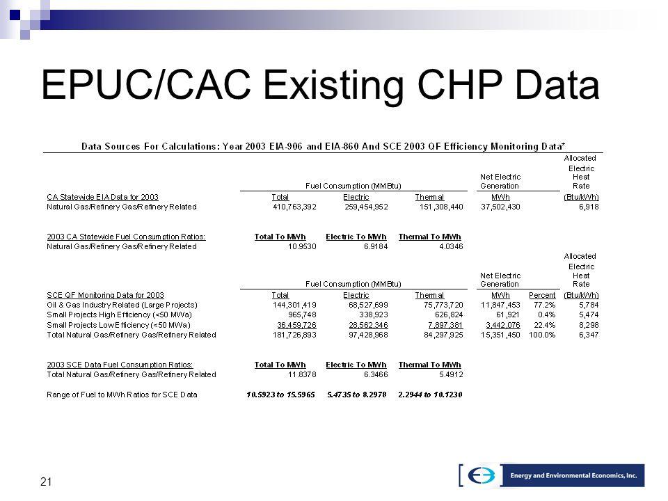 21 EPUC/CAC Existing CHP Data