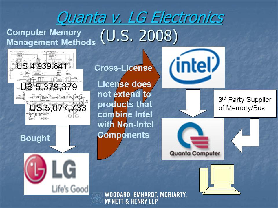 Quanta v. LG Electronics Quanta v. LG Electronics (U.S. 2008) Quanta v. LG Electronics US 4,939,641 US 5,379,379 US 5,077,733 Bought Cross-License Com