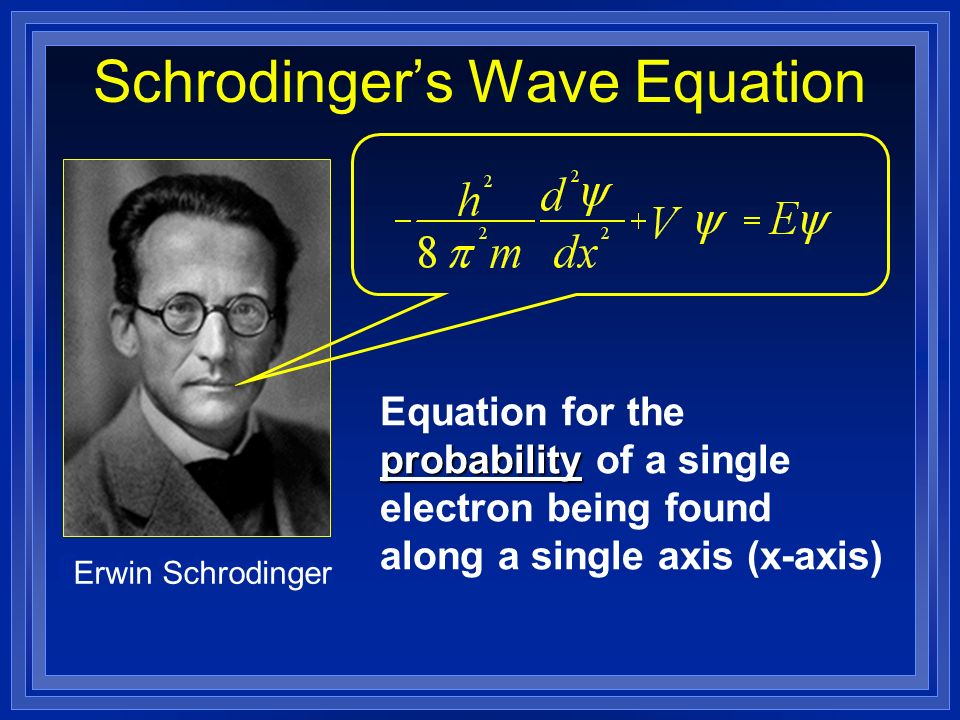 Schrodingers Wave Equation probability Equation for the probability of a single electron being found along a single axis (x-axis) Erwin Schrodinger