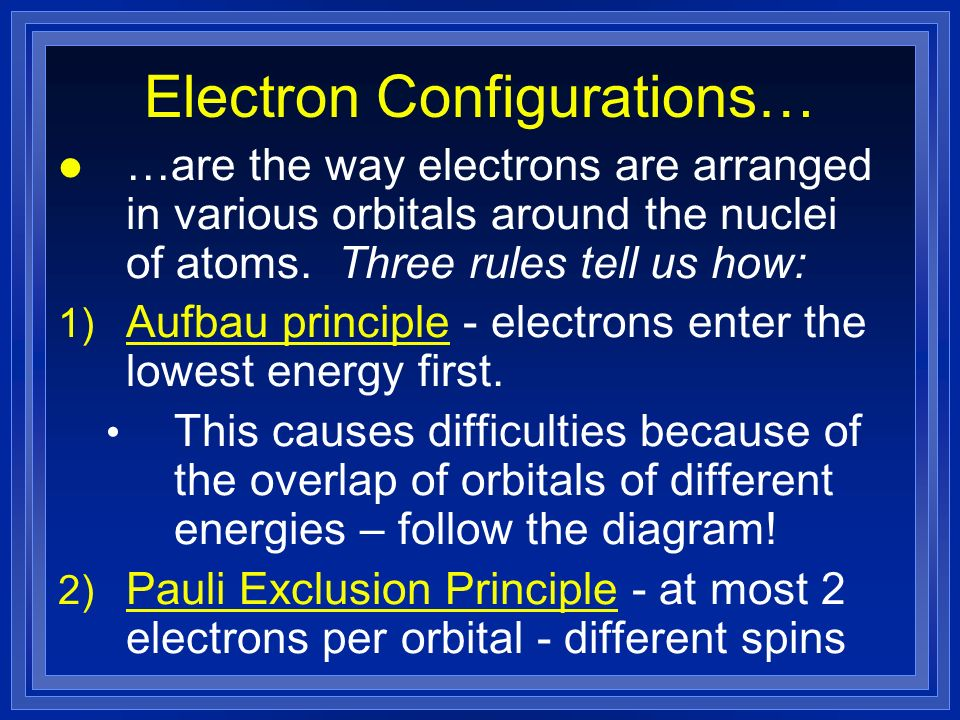 Electron Configurations… l …are the way electrons are arranged in various orbitals around the nuclei of atoms.