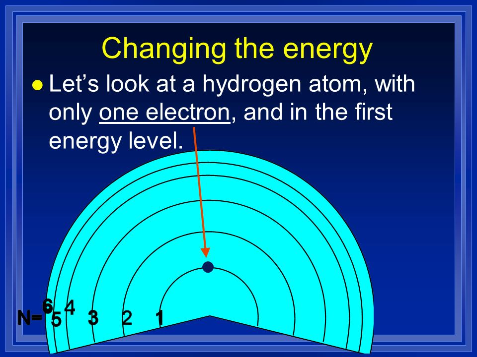 Changing the energy l Lets look at a hydrogen atom, with only one electron, and in the first energy level.