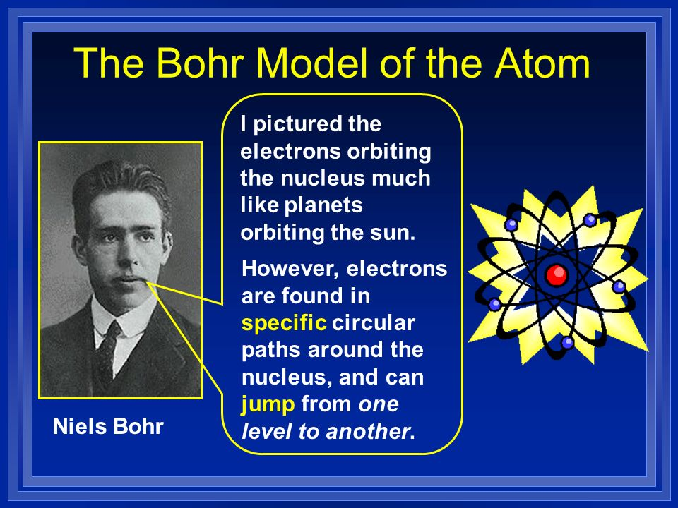 The Bohr Model of the Atom Niels Bohr I pictured the electrons orbiting the nucleus much like planets orbiting the sun.