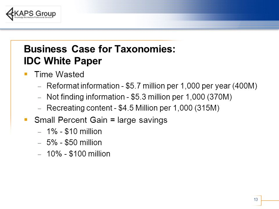 13 Business Case for Taxonomies: IDC White Paper Time Wasted – Reformat information - $5.7 million per 1,000 per year (400M) – Not finding information