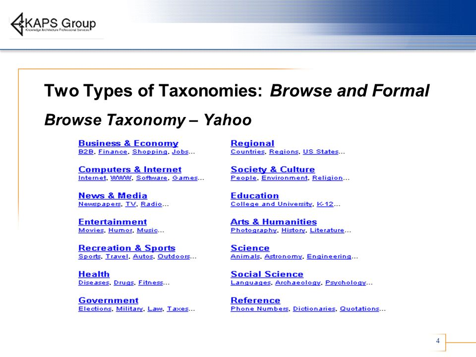 4 Two Types of Taxonomies: Browse and Formal Browse Taxonomy – Yahoo