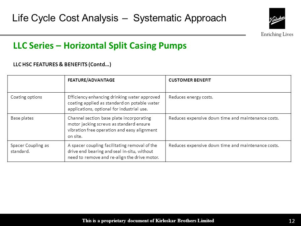 This is a proprietary document of Kirloskar Brothers Limited Life Cycle Cost Analysis – Systematic Approach 11 FEATURE/ADVANTAGECUSTOMER BENEFIT Mecha