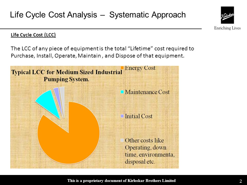 This is a proprietary document of Kirloskar Brothers Limited Life Cycle Cost Analysis – Systematic Approach 12 FEATURE/ADVANTAGECUSTOMER BENEFIT Coating optionsEfficiency enhancing drinking water approved coating applied as standard on potable water applications, optional for industrial use.