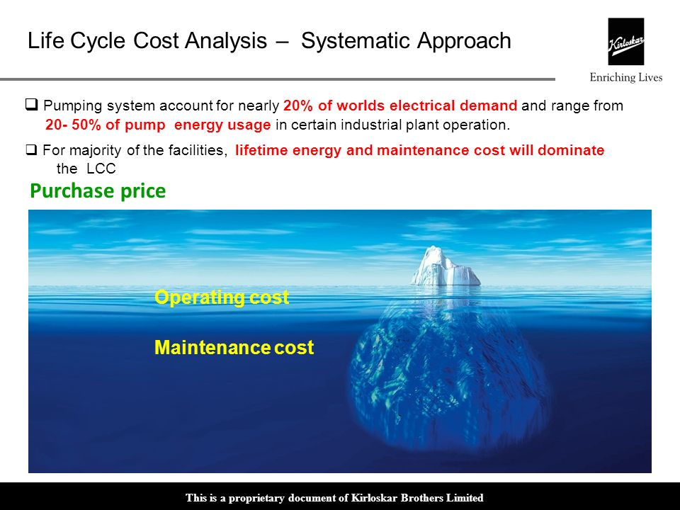 This is a proprietary document of Kirloskar Brothers Limited Life Cycle Cost Analysis – Systematic Approach Hydraulic Deterioration Head/Flow Efficiency Deteriorated Efficiency Loss = More Power per hour Flow Reduces = More Hours run Original BEP