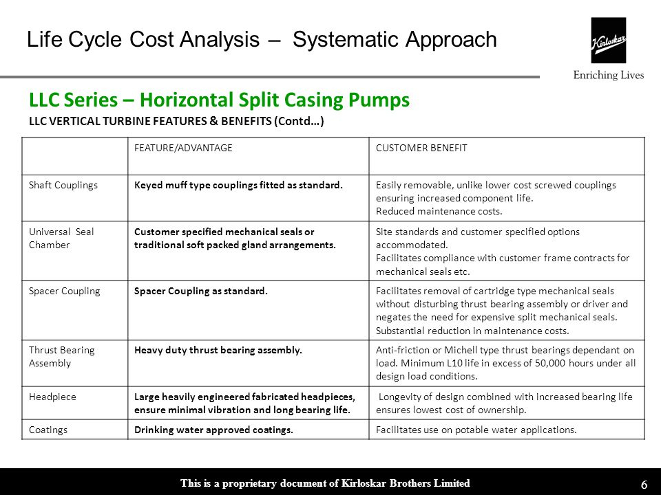 This is a proprietary document of Kirloskar Brothers Limited Life Cycle Cost Analysis – Systematic Approach 6 FEATURE/ADVANTAGECUSTOMER BENEFIT Shaft CouplingsKeyed muff type couplings fitted as standard.Easily removable, unlike lower cost screwed couplings ensuring increased component life.