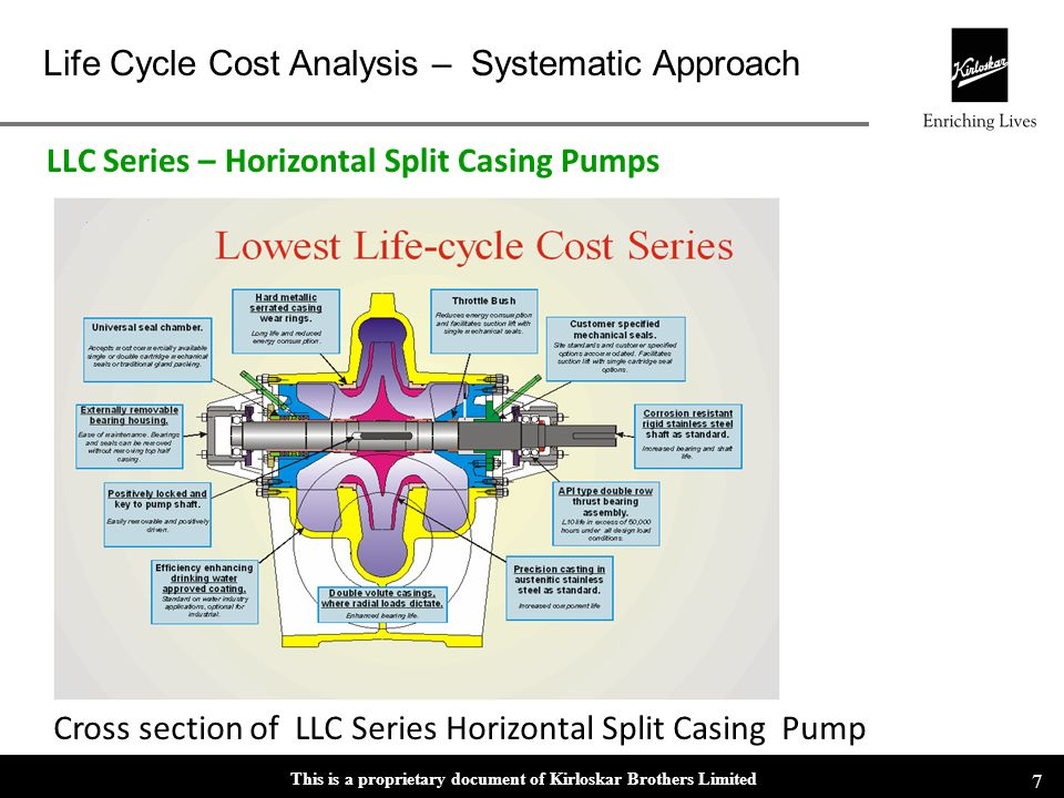 This is a proprietary document of Kirloskar Brothers Limited Life Cycle Cost Analysis – Systematic Approach 17 Conclusion Life Cycle Cost is a highly practical tool for the users which can be very effectively used to evaluate and compare any equipment, particularly for complex pumping systems to make purchase decision from the available alternatives and safeguard own interests.