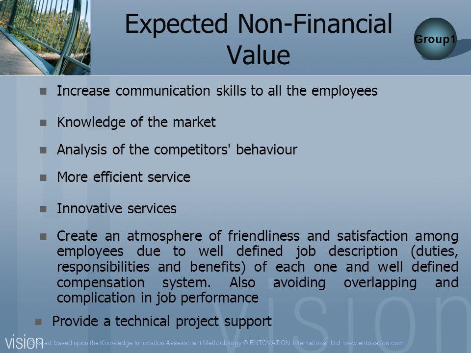 Created based upon the Knowledge Innovation Assessment Methodology © ENTOVATION International Ltd. www.entovation.com Increase communication skills to