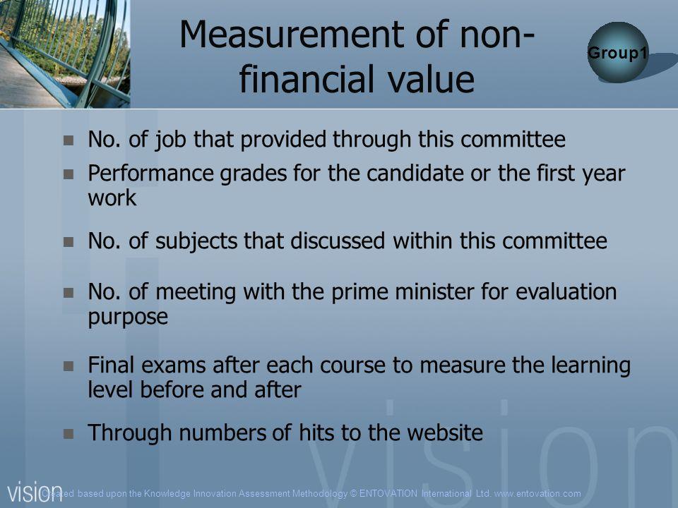 Created based upon the Knowledge Innovation Assessment Methodology © ENTOVATION International Ltd. www.entovation.com Measurement of non- financial va