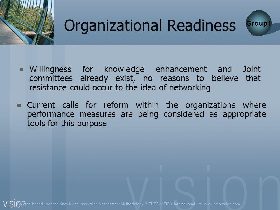 Created based upon the Knowledge Innovation Assessment Methodology © ENTOVATION International Ltd. www.entovation.com Organizational Readiness Willing