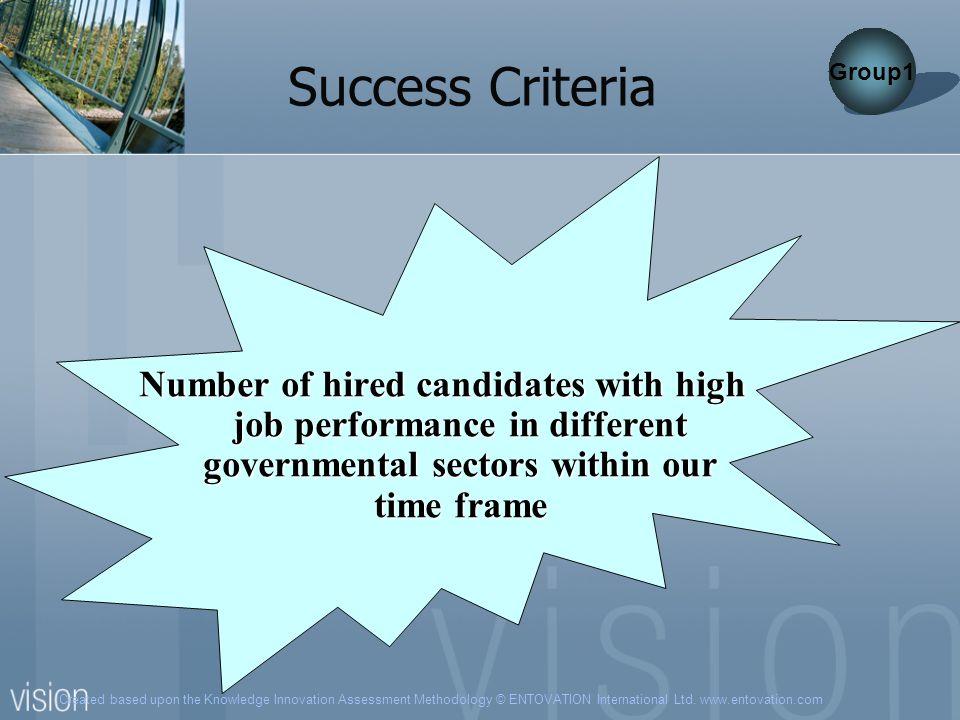 Created based upon the Knowledge Innovation Assessment Methodology © ENTOVATION International Ltd. www.entovation.com Success Criteria Number of hired