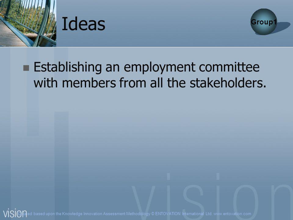 Created based upon the Knowledge Innovation Assessment Methodology © ENTOVATION International Ltd. www.entovation.com Ideas Establishing an employment