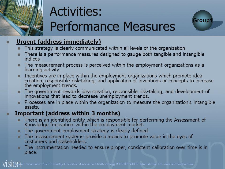 Created based upon the Knowledge Innovation Assessment Methodology © ENTOVATION International Ltd. www.entovation.com Activities: Performance Measures