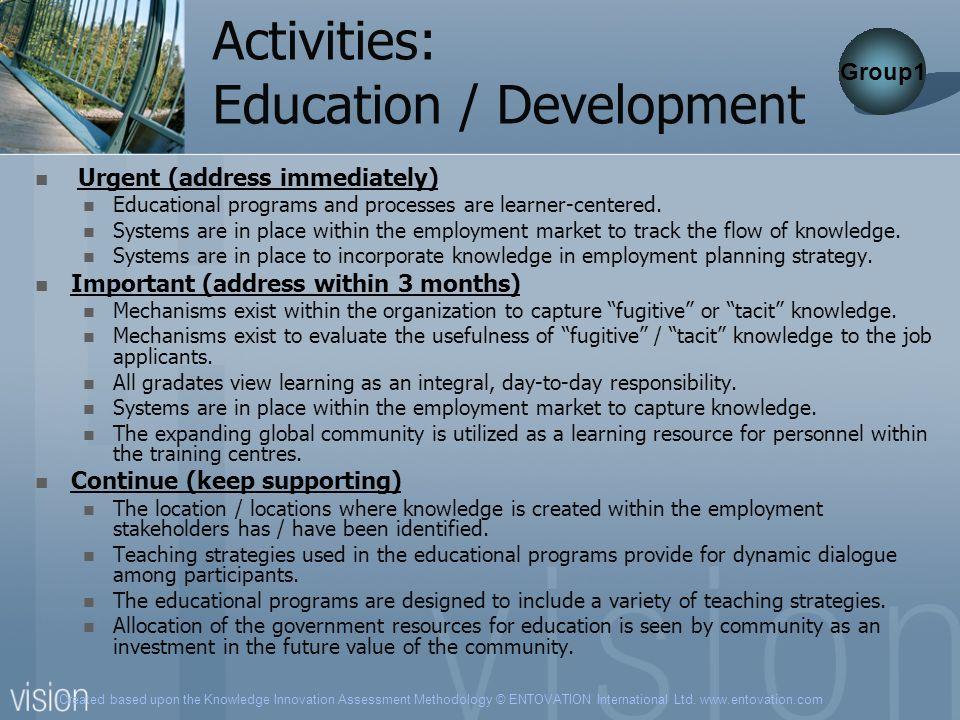 Created based upon the Knowledge Innovation Assessment Methodology © ENTOVATION International Ltd. www.entovation.com Activities: Education / Developm