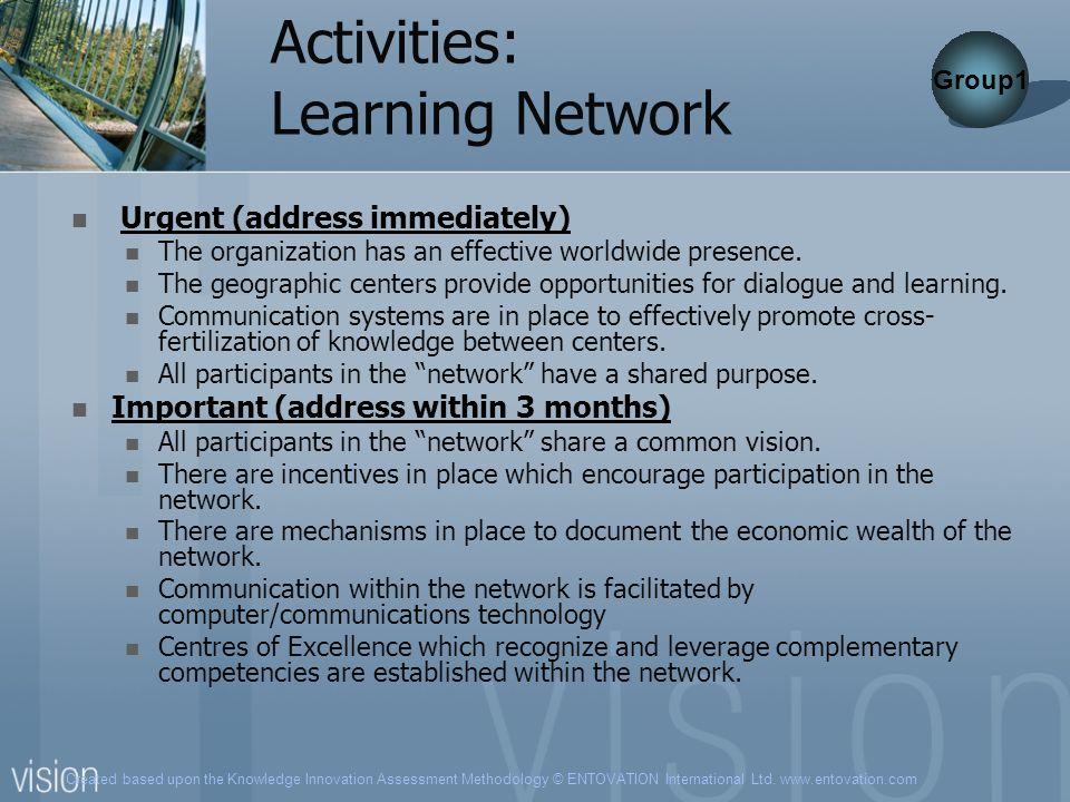 Created based upon the Knowledge Innovation Assessment Methodology © ENTOVATION International Ltd. www.entovation.com Activities: Learning Network Urg