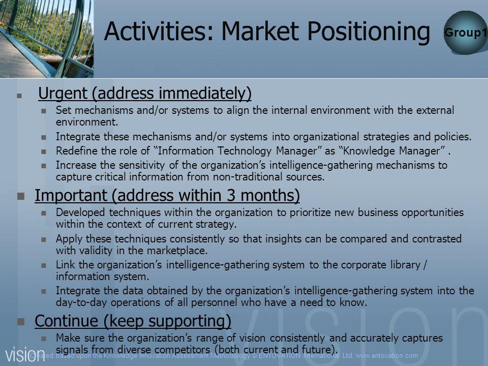 Created based upon the Knowledge Innovation Assessment Methodology © ENTOVATION International Ltd. www.entovation.com Activities: Market Positioning U
