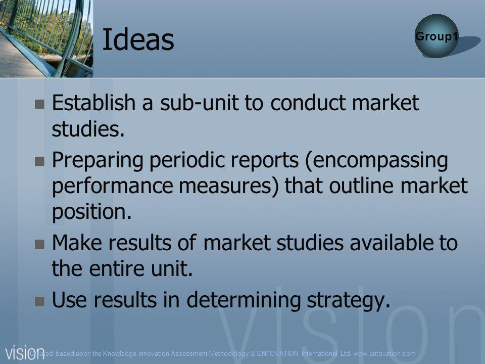 Created based upon the Knowledge Innovation Assessment Methodology © ENTOVATION International Ltd. www.entovation.com Ideas Establish a sub-unit to co