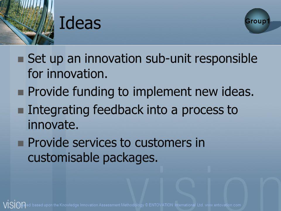 Created based upon the Knowledge Innovation Assessment Methodology © ENTOVATION International Ltd. www.entovation.com Ideas Set up an innovation sub-u