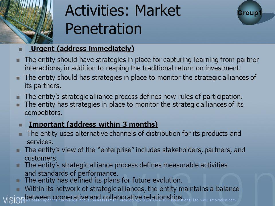 Created based upon the Knowledge Innovation Assessment Methodology © ENTOVATION International Ltd. www.entovation.com Activities: Market Penetration G