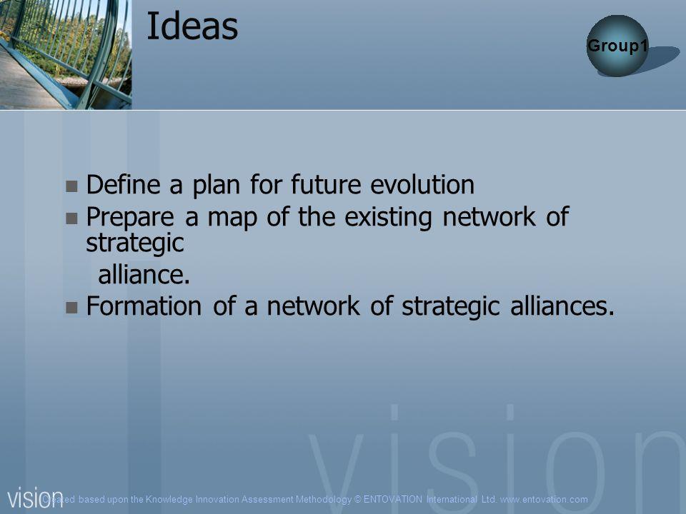 Created based upon the Knowledge Innovation Assessment Methodology © ENTOVATION International Ltd. www.entovation.com Ideas Group1 Define a plan for f