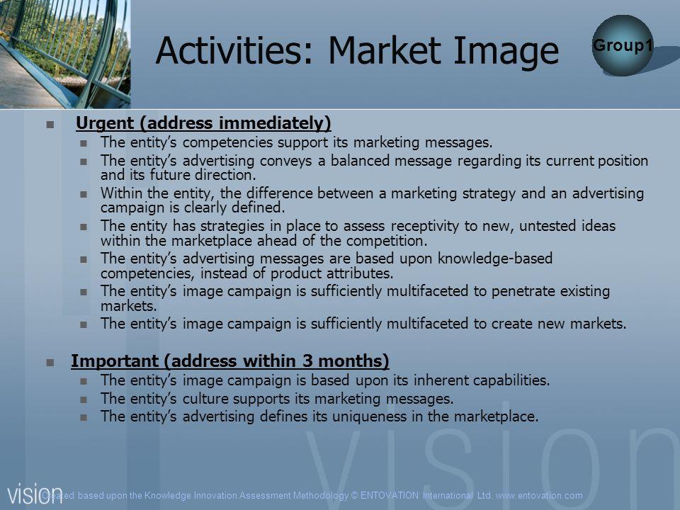 Created based upon the Knowledge Innovation Assessment Methodology © ENTOVATION International Ltd. www.entovation.com Activities: Market Image Urgent