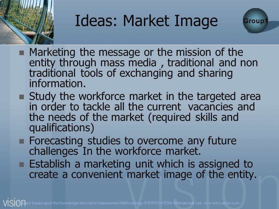 Created based upon the Knowledge Innovation Assessment Methodology © ENTOVATION International Ltd. www.entovation.com Ideas: Market Image Marketing th
