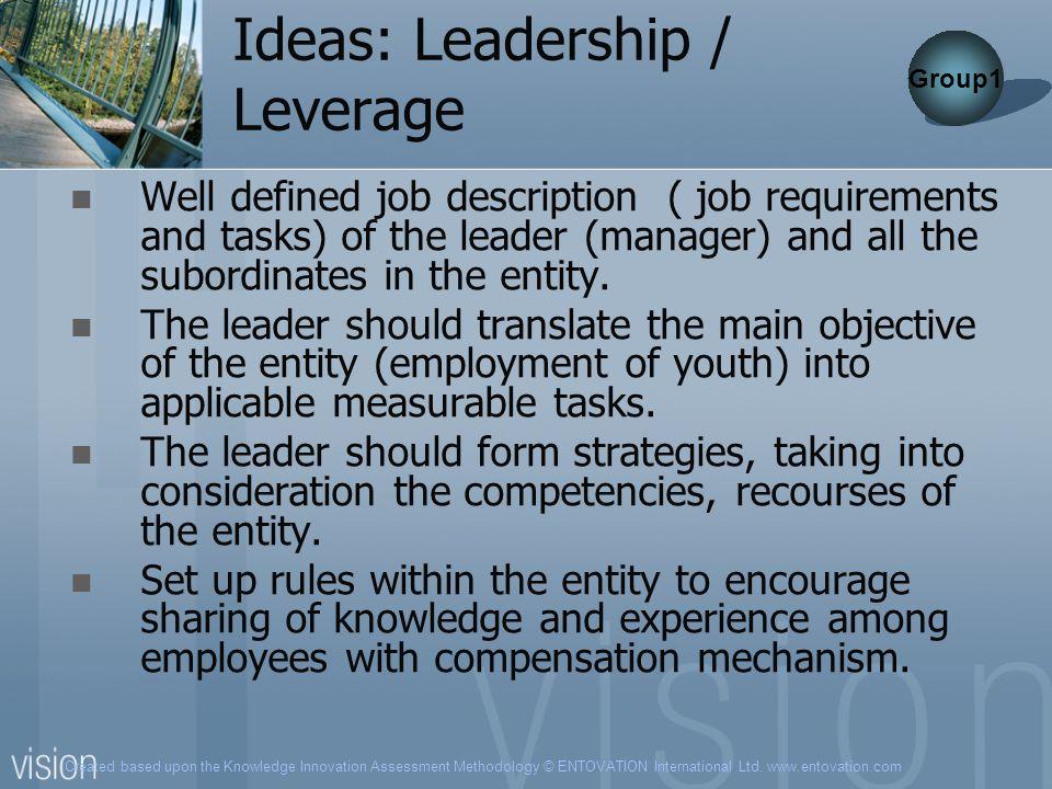 Created based upon the Knowledge Innovation Assessment Methodology © ENTOVATION International Ltd. www.entovation.com Ideas: Leadership / Leverage Wel