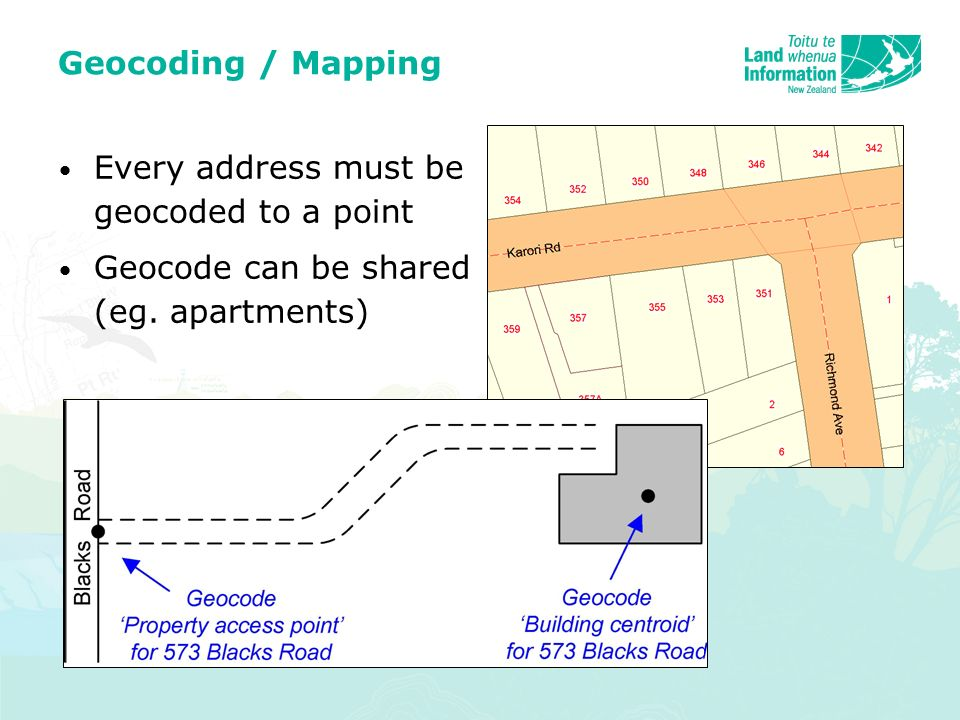 Geocoding / Mapping Every address must be geocoded to a point Geocode can be shared (eg. apartments)