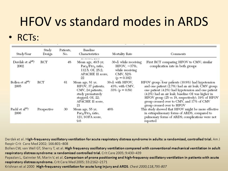 HFOV vs standard modes in ARDS RCTs: Derdak et al. High-frequency oscillatory ventilation for acute respiratory distress syndrome in adults: a randomi