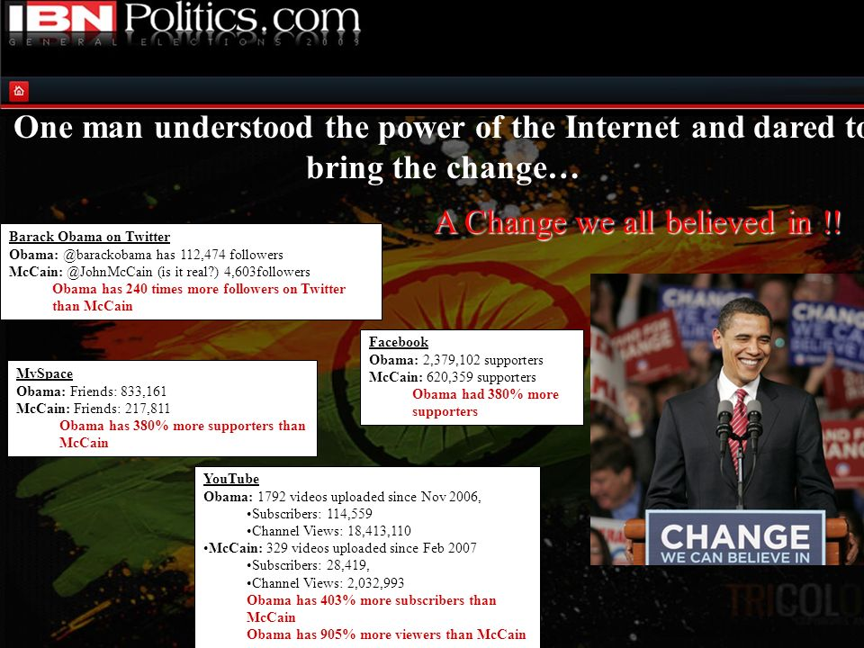 …and were mesmerized by the marketing tactics used to create Brand OBAMA!