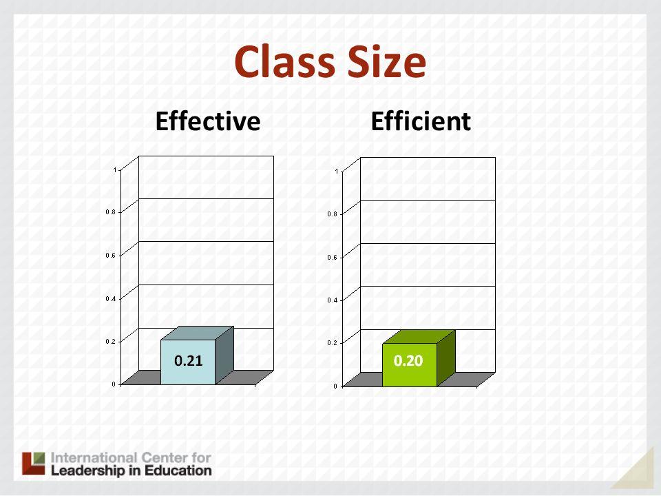 Class Size EffectiveEfficient