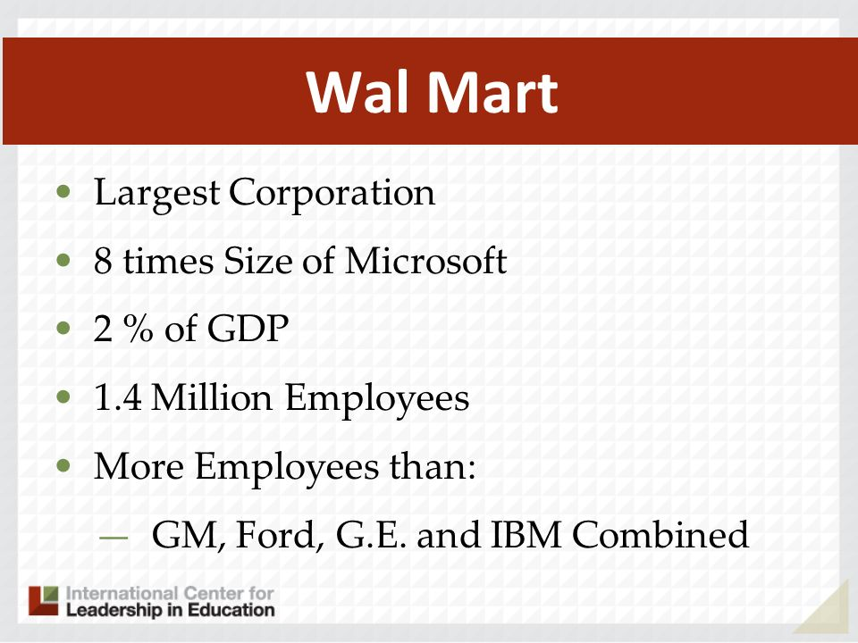 Wal Mart Largest Corporation 8 times Size of Microsoft 2 % of GDP 1.4 Million Employees More Employees than: GM, Ford, G.E. and IBM Combined