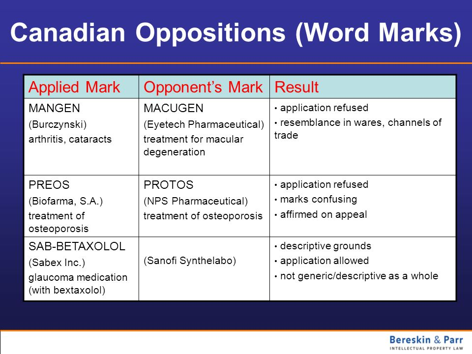 Canadian Oppositions (Word Marks) Applied MarkOpponents MarkResult MANGEN (Burczynski) arthritis, cataracts MACUGEN (Eyetech Pharmaceutical) treatment