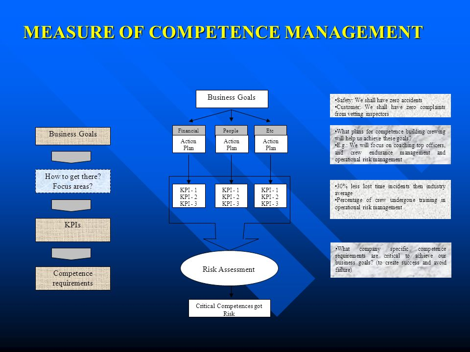 HOW TO ACHIEVE COMPETENCE STANDARDS. HAVE YOU HEARD OF TMSA DEVELOPED BY OCIMF.
