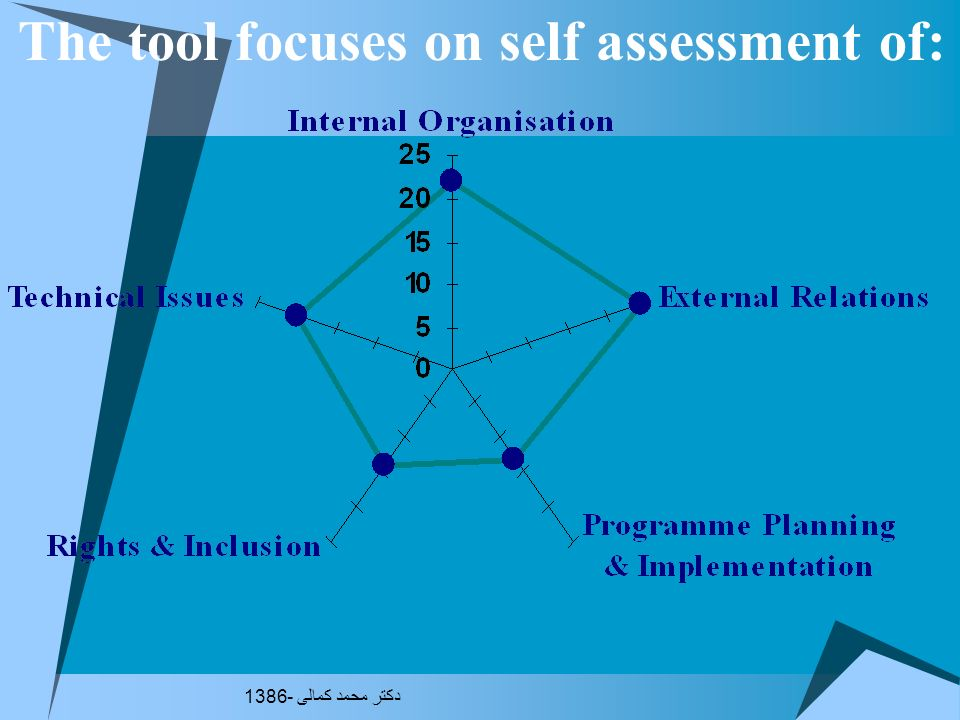 Organisational assessment tool Identify institutional strengths, areas for improvement, opportunities and threats Assess capacity for effective & effi