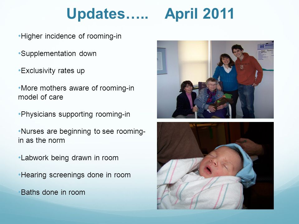 Updates….. April 2011 Higher incidence of rooming-in Supplementation down Exclusivity rates up More mothers aware of rooming-in model of care Physicia
