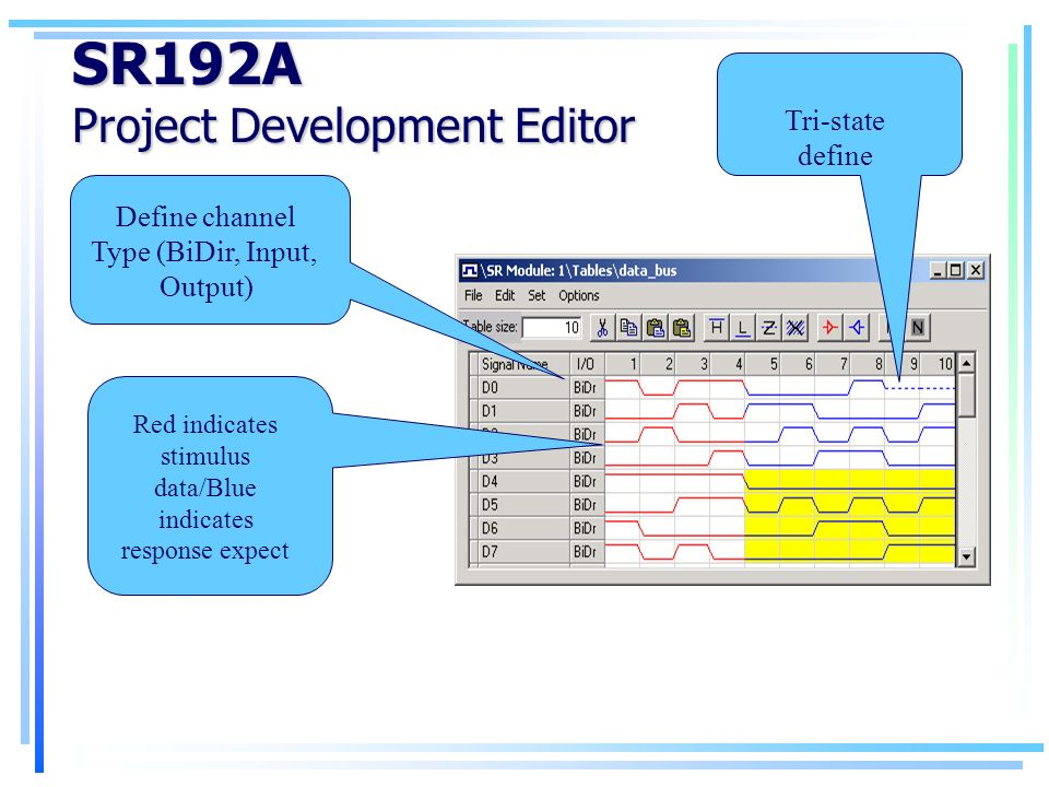 SR192A Project Development Editor Define channel Type (BiDir, Input, Output) Red indicates stimulus data/Blue indicates response expect Tri-state define