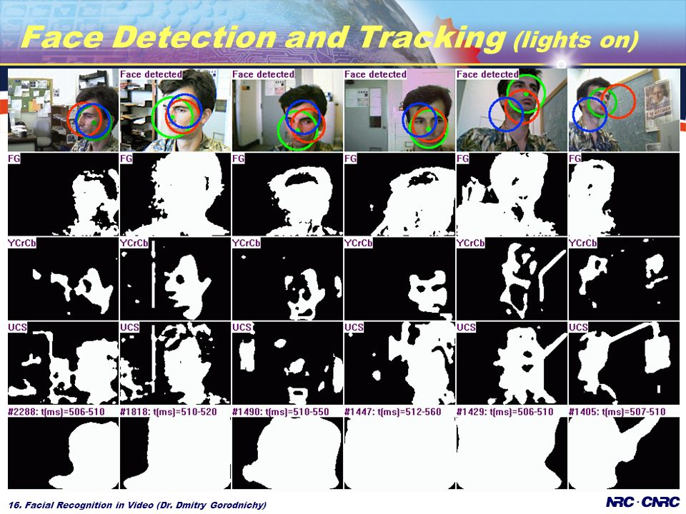 16. Facial Recognition in Video (Dr. Dmitry Gorodnichy) Face Detection and Tracking (lights on)