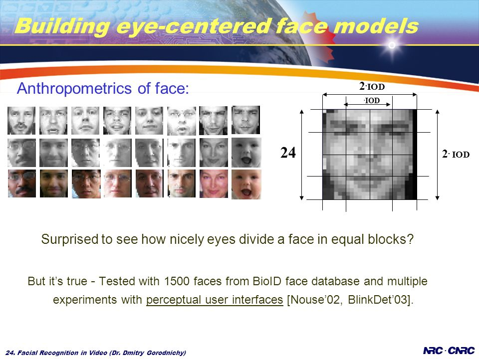 24. Facial Recognition in Video (Dr. Dmitry Gorodnichy) Building eye-centered face models Surprised to see how nicely eyes divide a face in equal bloc
