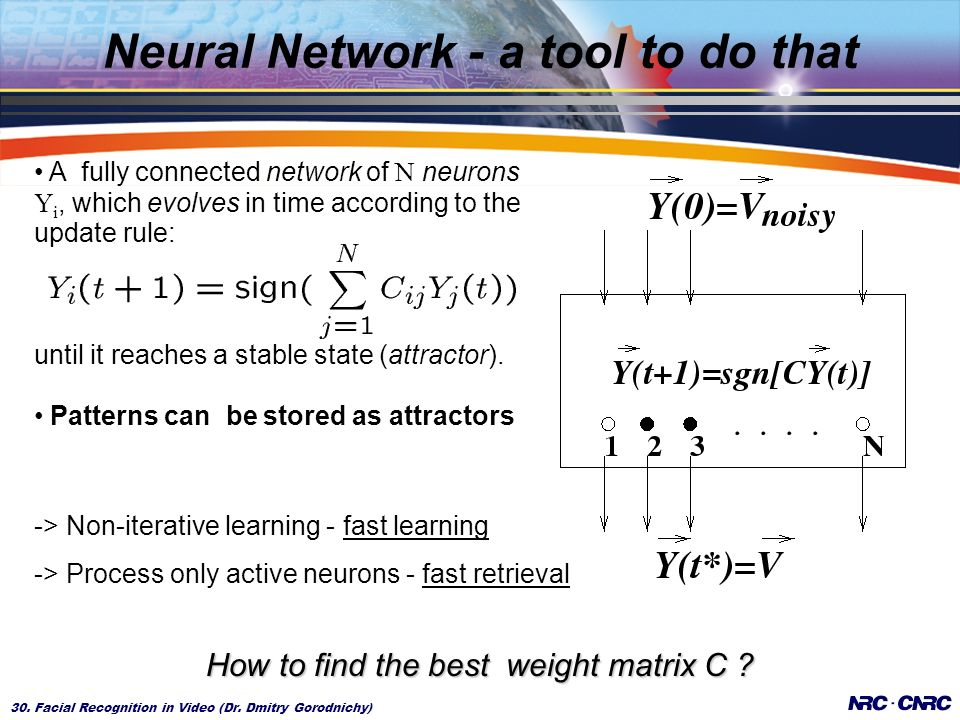 30. Facial Recognition in Video (Dr. Dmitry Gorodnichy) Neural Network - a tool to do that A fully connected network of N neurons Y i, which evolves i