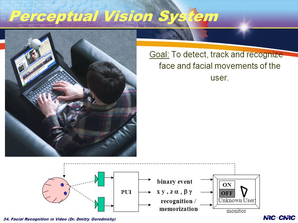 34. Facial Recognition in Video (Dr.