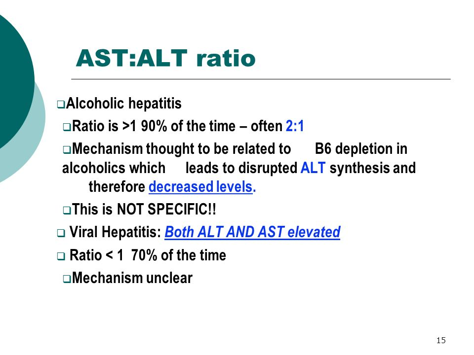 15 AST:ALT ratio Alcoholic hepatitis Ratio is >1 90% of the time – often 2:1 Mechanism thought to be related to B6 depletion in alcoholics which leads