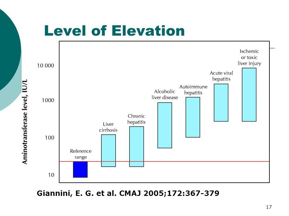 17 Level of Elevation Giannini, E. G. et al. CMAJ 2005;172:367-379