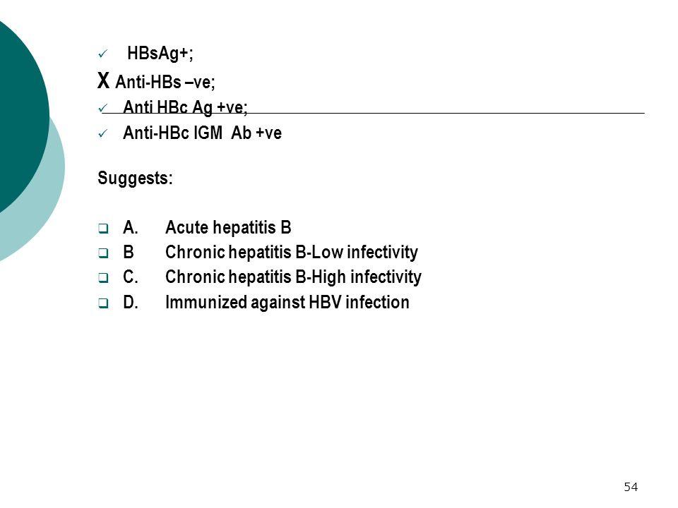 54 HBsAg+; X Anti-HBs –ve; Anti HBc Ag +ve; Anti-HBc IGM Ab +ve Suggests: A.Acute hepatitis B BChronic hepatitis B-Low infectivity C.Chronic hepatitis