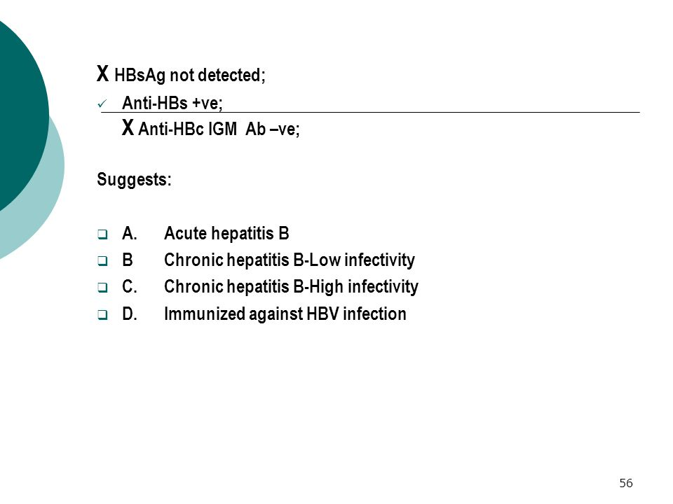 56 X HBsAg not detected; Anti-HBs +ve; X Anti-HBc IGM Ab –ve; Suggests: A.Acute hepatitis B BChronic hepatitis B-Low infectivity C.Chronic hepatitis B