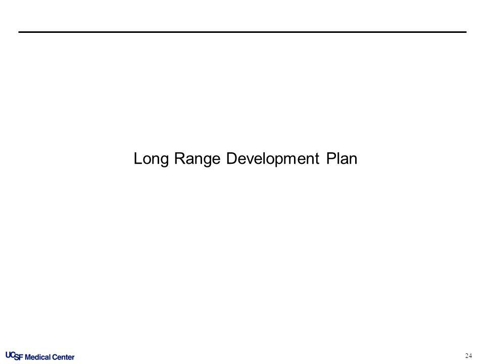 24 Long Range Development Plan