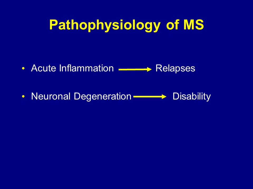 Acute Inflammation Relapses Neuronal Degeneration Disability Pathophysiology of MS